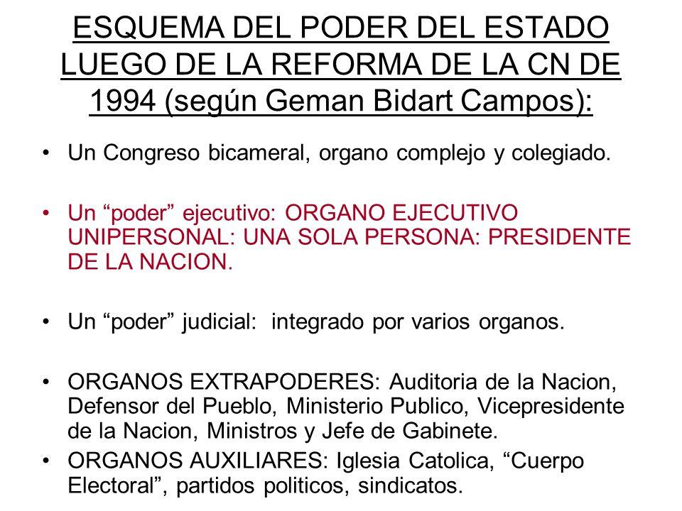 RELACIONES INTERNACIONALES : Representante del Estado en el ambito internacional.