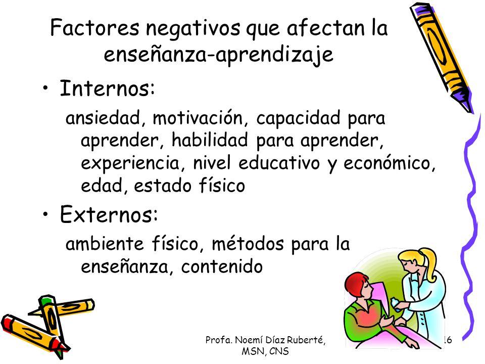Profa. Noemí Díaz Ruberté, MSN, CNS 16 Factores negativos que afectan la enseñanza-aprendizaje Internos: ansiedad, motivación, capacidad para aprender