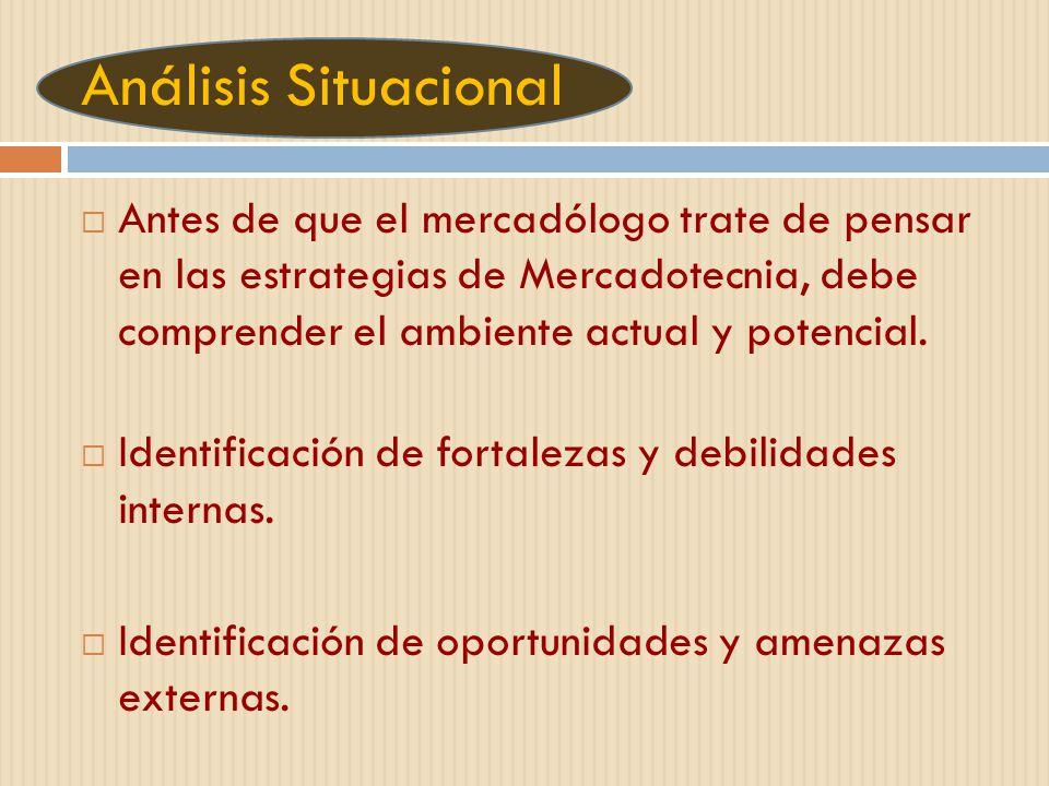 Análisis Situacional Antes de que el mercadólogo trate de pensar en las estrategias de Mercadotecnia, debe comprender el ambiente actual y potencial.