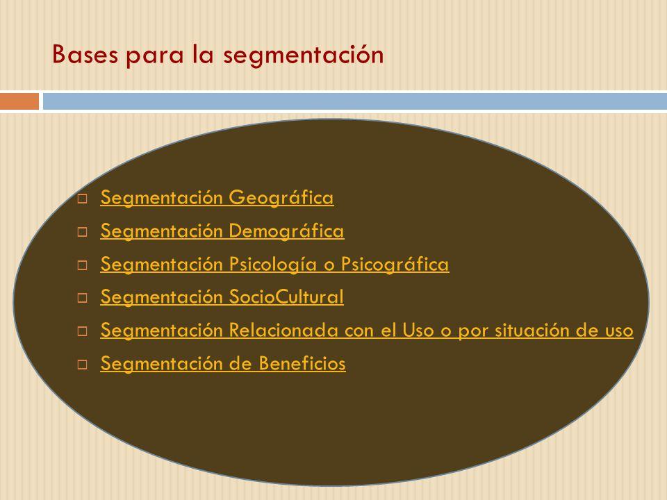 Segmentación Geográfica Segmentación Demográfica Segmentación Psicología o Psicográfica Segmentación SocioCultural Segmentación Relacionada con el Uso