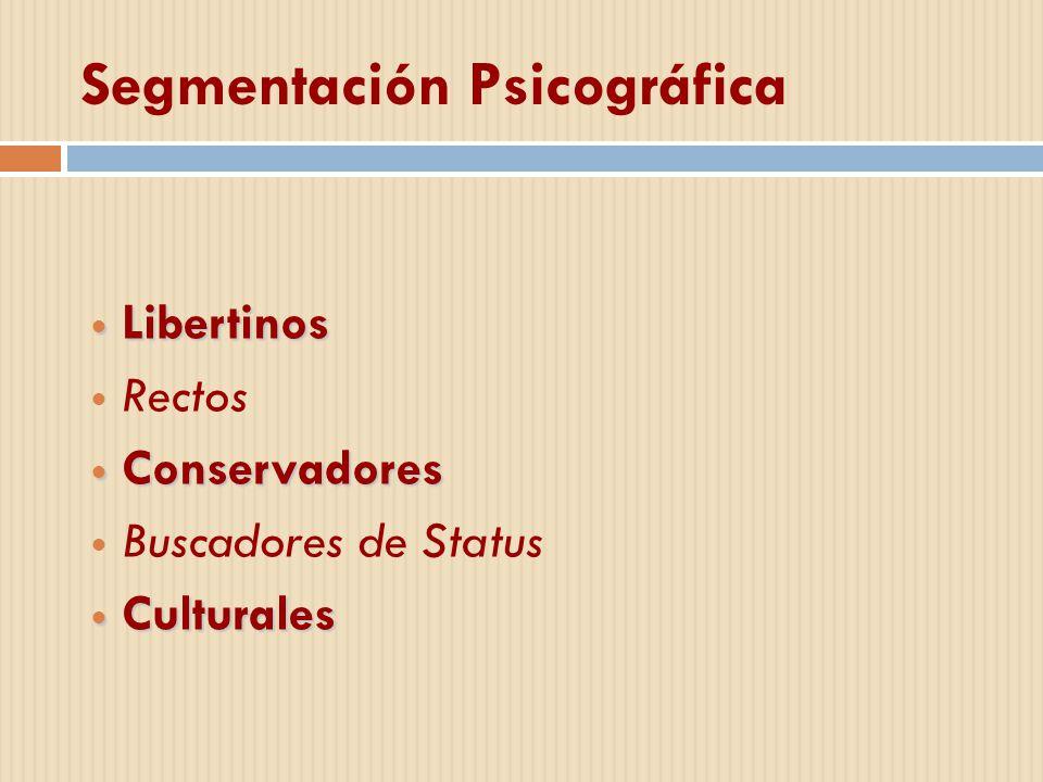 Segmentación Psicográfica Libertinos Libertinos Rectos Conservadores Conservadores Buscadores de Status Culturales Culturales