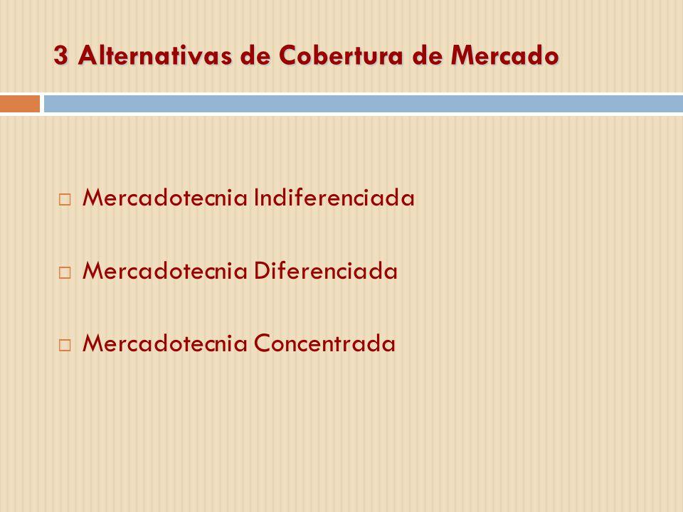 3 Alternativas de Cobertura de Mercado Mercadotecnia Indiferenciada Mercadotecnia Diferenciada Mercadotecnia Concentrada