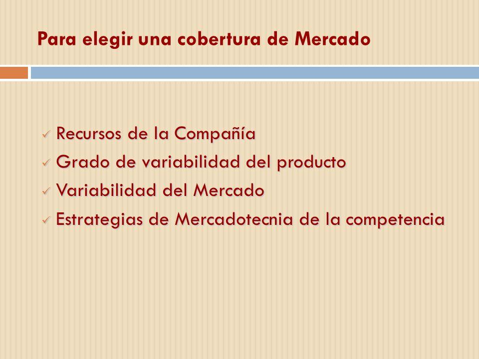Para elegir una cobertura de Mercado Recursos de la Compañía Recursos de la Compañía Grado de variabilidad del producto Grado de variabilidad del prod