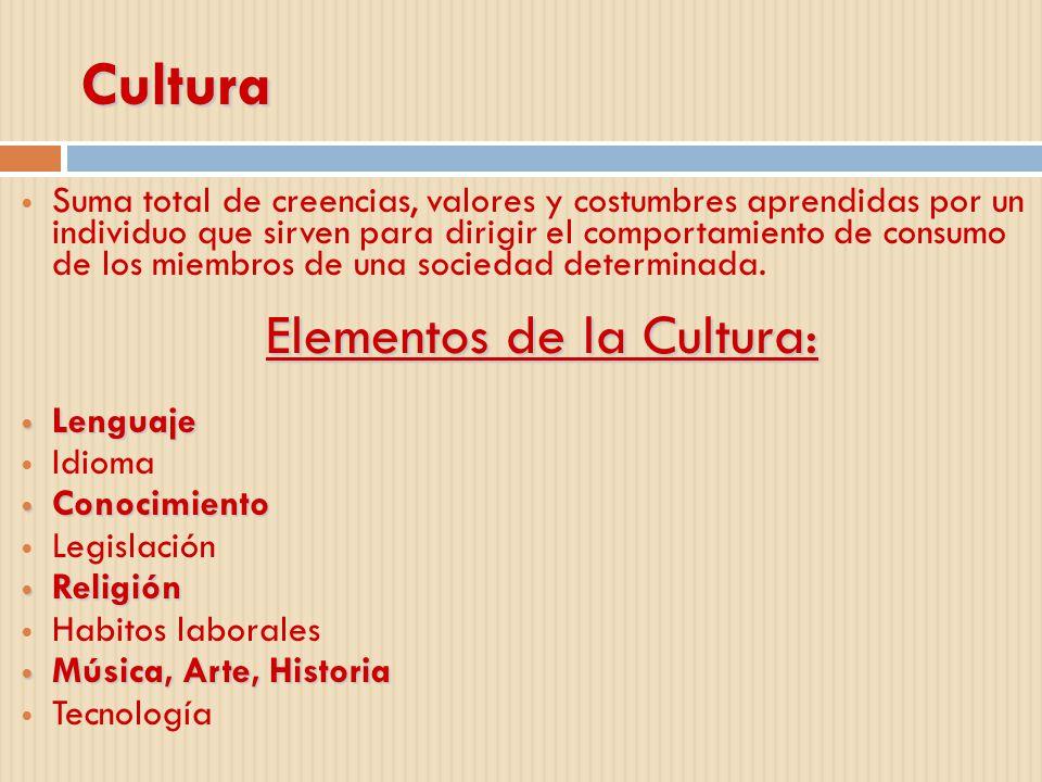 Cultura Suma total de creencias, valores y costumbres aprendidas por un individuo que sirven para dirigir el comportamiento de consumo de los miembros