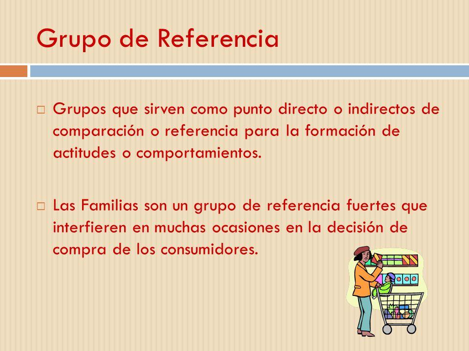 Grupo de Referencia Grupos que sirven como punto directo o indirectos de comparación o referencia para la formación de actitudes o comportamientos. La