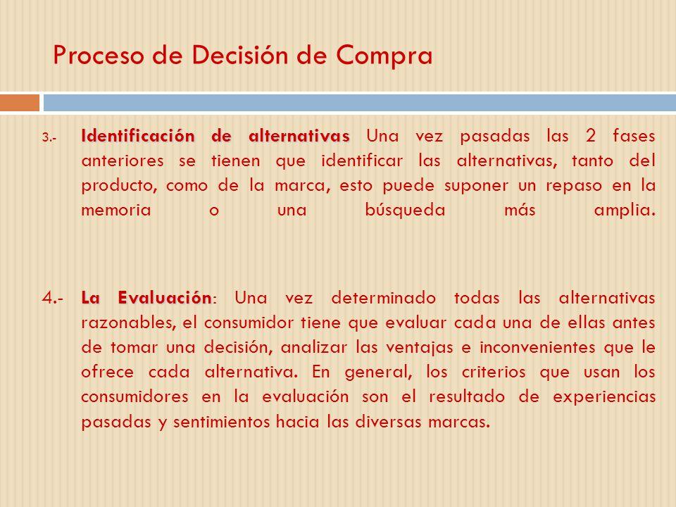 Proceso de Decisión de Compra Identificación de alternativas 3.- Identificación de alternativas Una vez pasadas las 2 fases anteriores se tienen que i