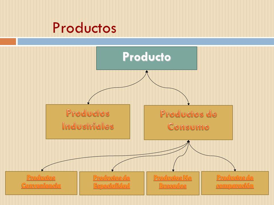 Productos Producto