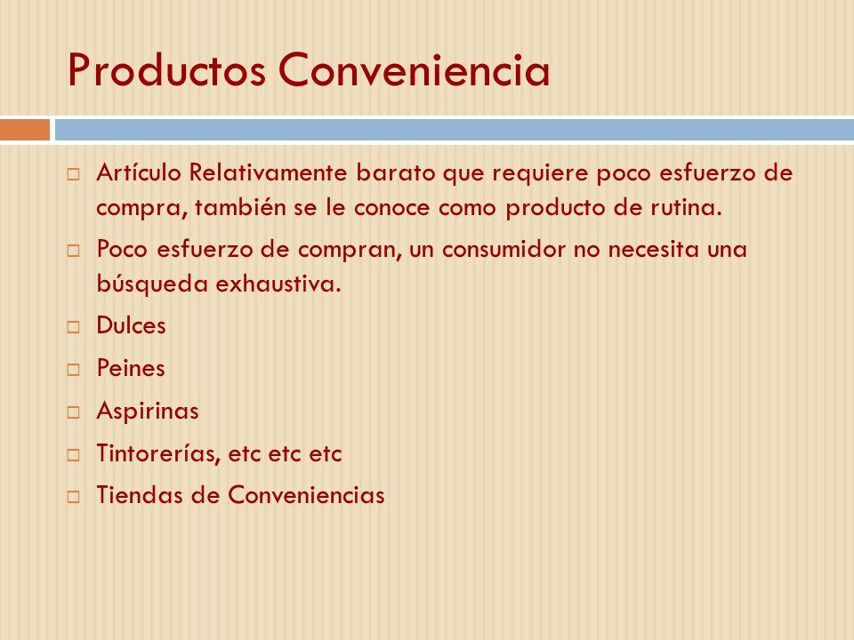 Productos Conveniencia Artículo Relativamente barato que requiere poco esfuerzo de compra, también se le conoce como producto de rutina. Poco esfuerzo