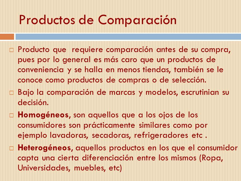 Productos de Comparación Producto que requiere comparación antes de su compra, pues por lo general es más caro que un productos de conveniencia y se h
