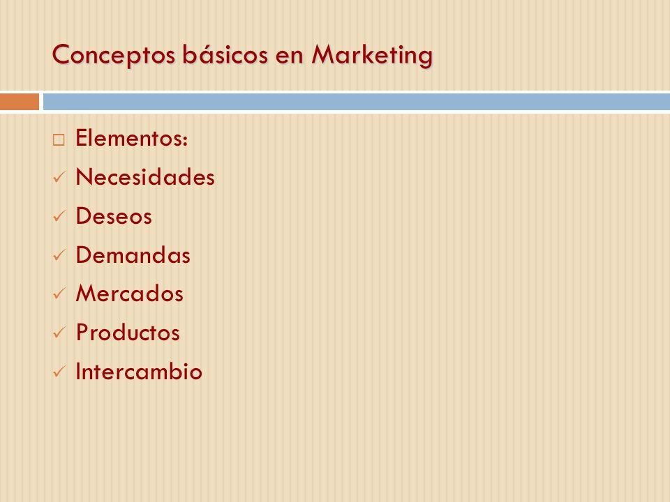 Conceptos básicos en Marketing Elementos: Necesidades Deseos Demandas Mercados Productos Intercambio