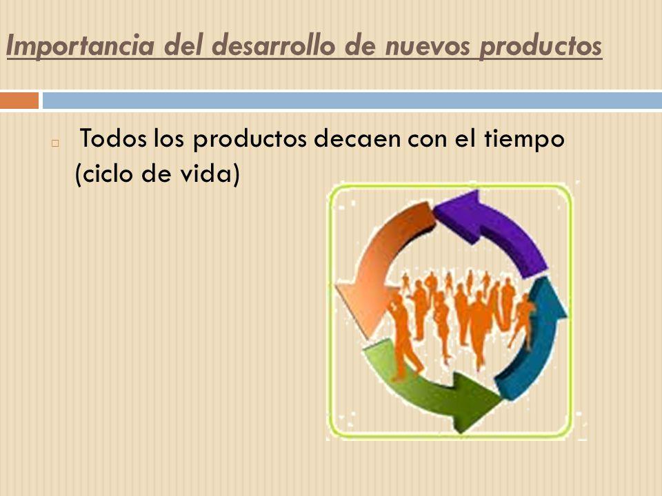 Todos los productos decaen con el tiempo (ciclo de vida) Importancia del desarrollo de nuevos productos