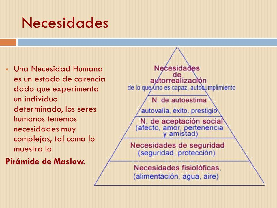 Necesidades Una Necesidad Humana es un estado de carencia dado que experimenta un individuo determinado, los seres humanos tenemos necesidades muy com