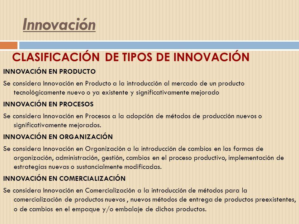 INNOVACIÓN EN PRODUCTO Se considera Innovación en Producto a la introducción al mercado de un producto tecnológicamente nuevo o ya existente y signifi