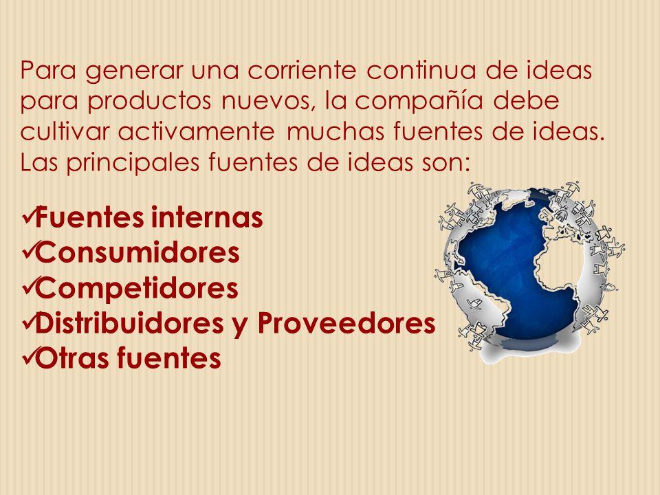 Para generar una corriente continua de ideas para productos nuevos, la compañía debe cultivar activamente muchas fuentes de ideas. Las principales fue