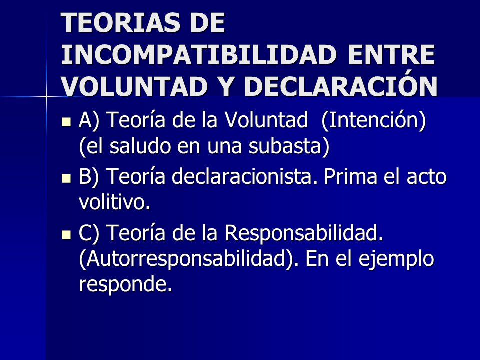 TEORIAS DE INCOMPATIBILIDAD ENTRE VOLUNTAD Y DECLARACIÓN A) Teoría de la Voluntad (Intención) (el saludo en una subasta) A) Teoría de la Voluntad (Int