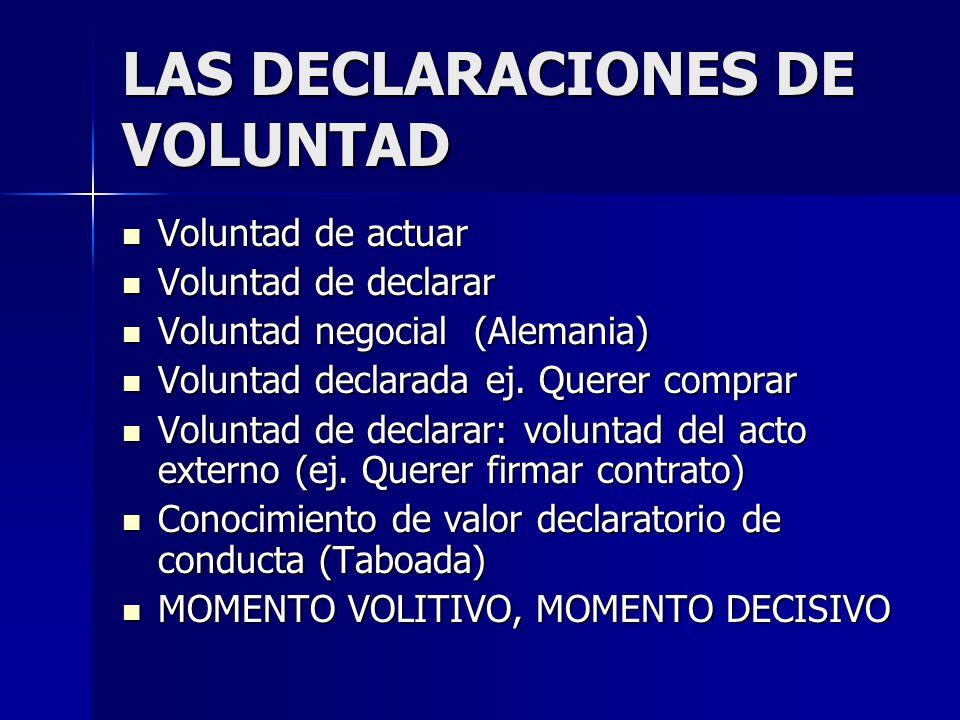 TEORIAS DE INCOMPATIBILIDAD ENTRE VOLUNTAD Y DECLARACIÓN A) Teoría de la Voluntad (Intención) (el saludo en una subasta) A) Teoría de la Voluntad (Intención) (el saludo en una subasta) B) Teoría declaracionista.