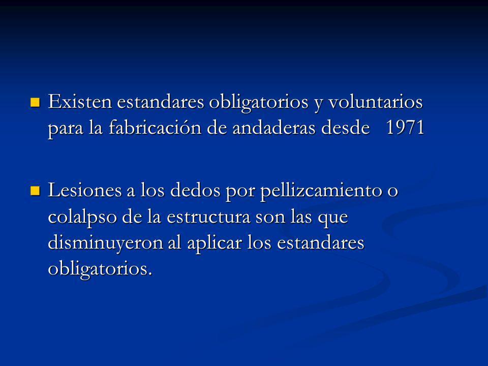 Existen estandares obligatorios y voluntarios para la fabricación de andaderas desde 1971 Existen estandares obligatorios y voluntarios para la fabric