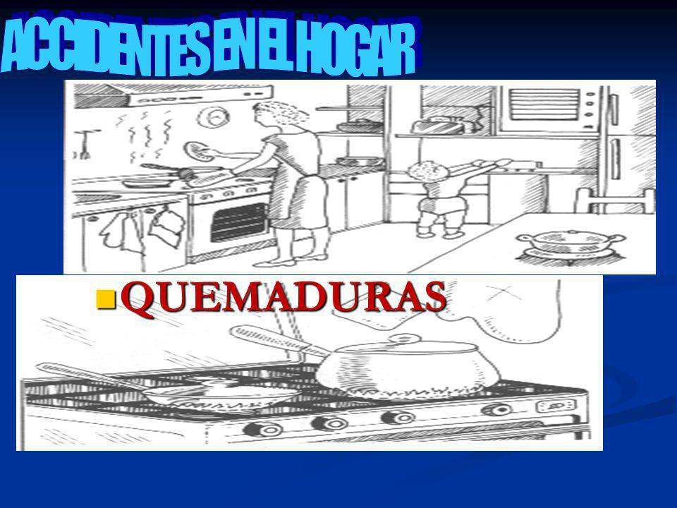 QUEMADURAS QUEMADURAS