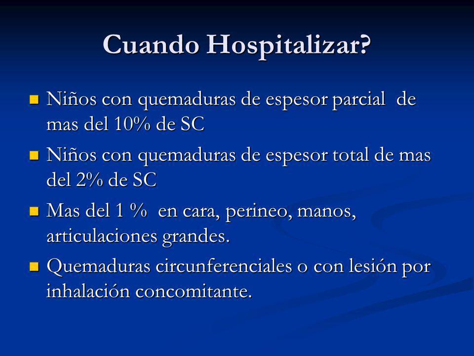 Cuando Hospitalizar? Niños con quemaduras de espesor parcial de mas del 10% de SC Niños con quemaduras de espesor parcial de mas del 10% de SC Niños c
