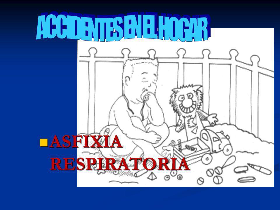 ASFIXIA RESPIRATORIA ASFIXIA RESPIRATORIA