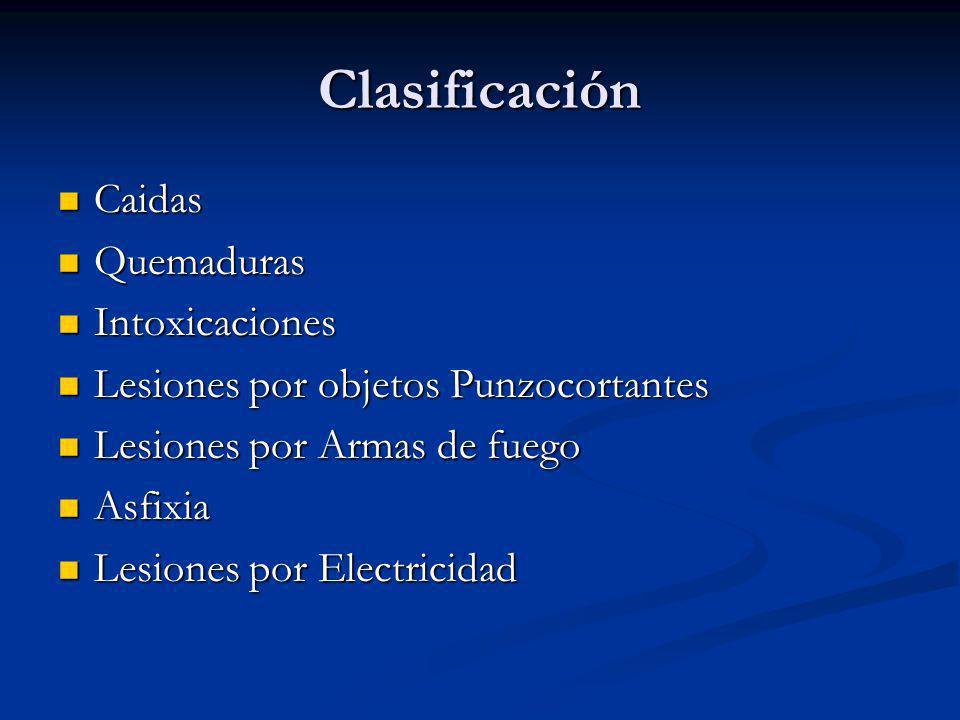 INTOXICACIONES INTOXICACIONES ALERGIAS ALERGIAS IRRITACIONES IRRITACIONES