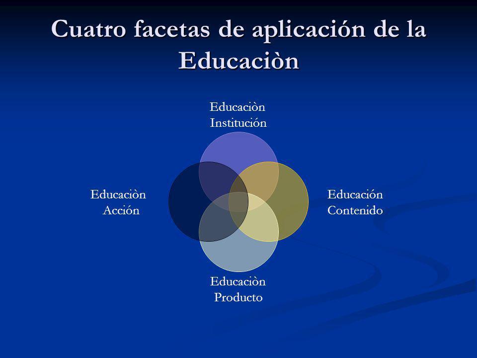 Cuatro facetas de aplicación de la Educaciòn Educaciòn Institución Educación Contenido Educaciòn Producto Educaciòn Acción