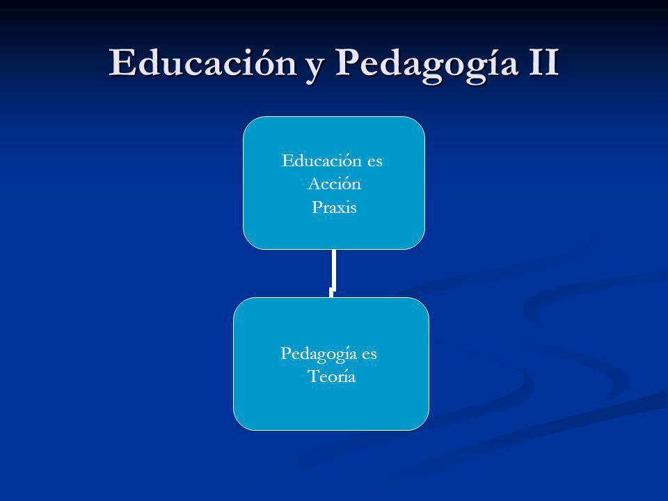 Educación y Pedagogía II Educación es Acción Praxis Pedagogía es Teoría