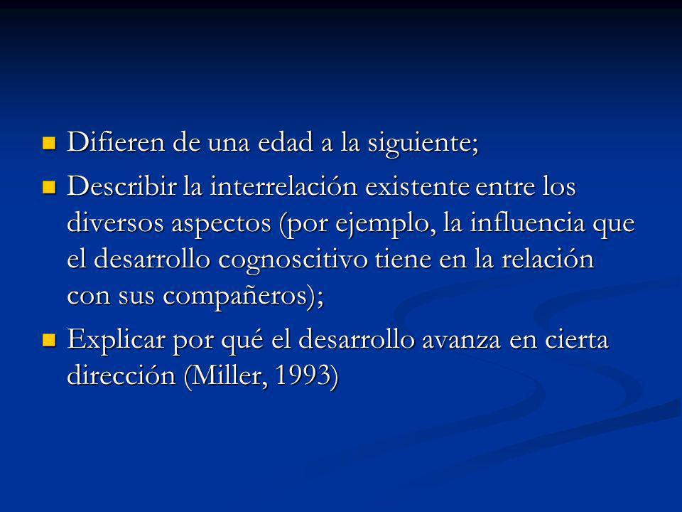 Difieren de una edad a la siguiente; Difieren de una edad a la siguiente; Describir la interrelación existente entre los diversos aspectos (por ejemplo, la influencia que el desarrollo cognoscitivo tiene en la relación con sus compañeros); Describir la interrelación existente entre los diversos aspectos (por ejemplo, la influencia que el desarrollo cognoscitivo tiene en la relación con sus compañeros); Explicar por qué el desarrollo avanza en cierta dirección (Miller, 1993) Explicar por qué el desarrollo avanza en cierta dirección (Miller, 1993)