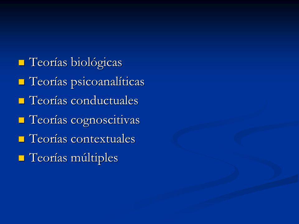 Teorías biológicas Teorías biológicas Teorías psicoanalíticas Teorías psicoanalíticas Teorías conductuales Teorías conductuales Teorías cognoscitivas Teorías cognoscitivas Teorías contextuales Teorías contextuales Teorías múltiples Teorías múltiples