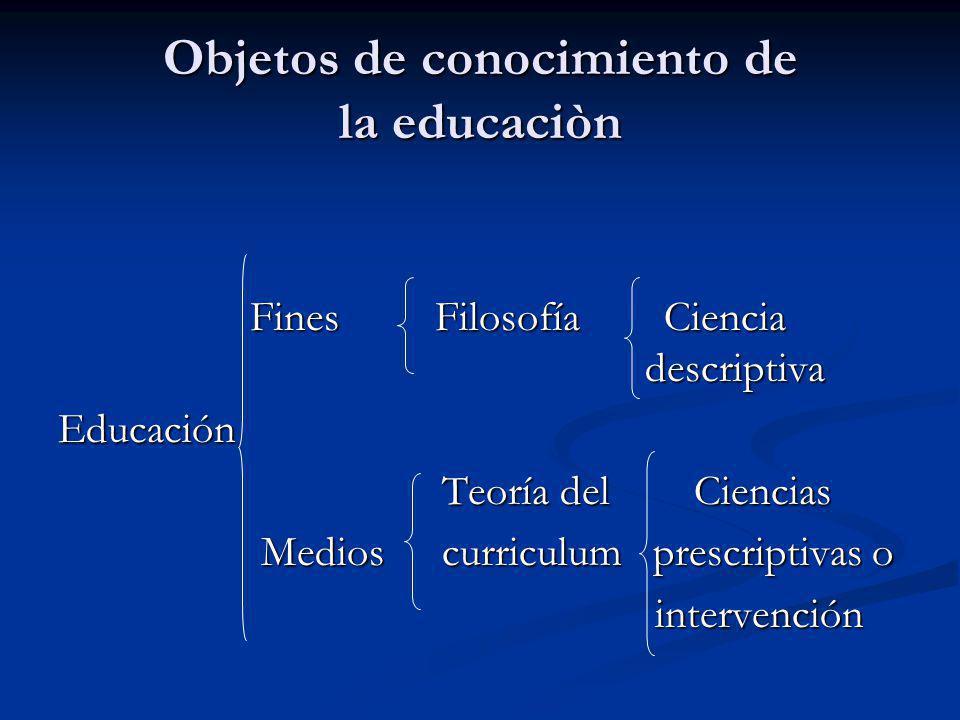 Objetos de conocimiento de la educaciòn Fines Filosofía Ciencia descriptiva Educación Teoría del Ciencias Medios curriculum prescriptivas o Medios curriculum prescriptivas o intervención intervención