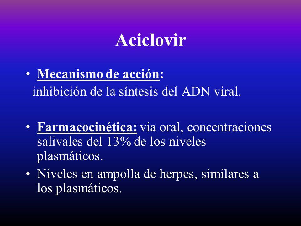 Aciclovir Mecanismo de acción: inhibición de la síntesis del ADN viral. Farmacocinética: vía oral, concentraciones salivales del 13% de los niveles pl