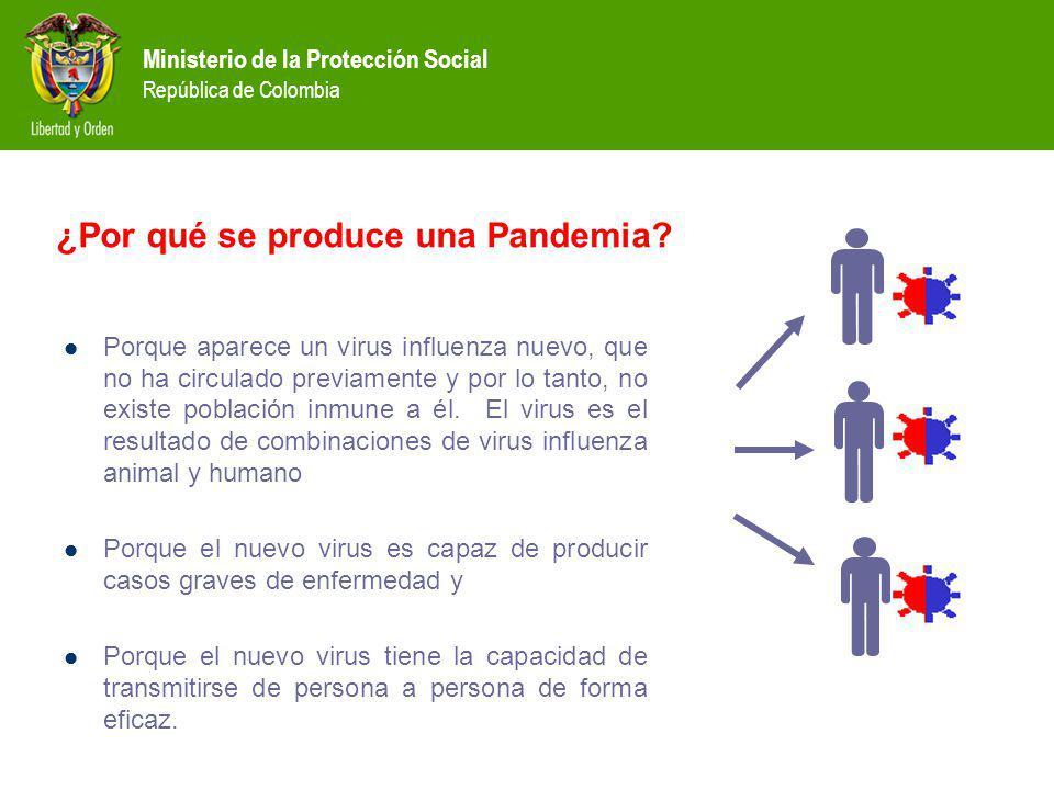 Ministerio de la Protección Social República de Colombia ¿Por qué se produce una Pandemia? Porque aparece un virus influenza nuevo, que no ha circulad