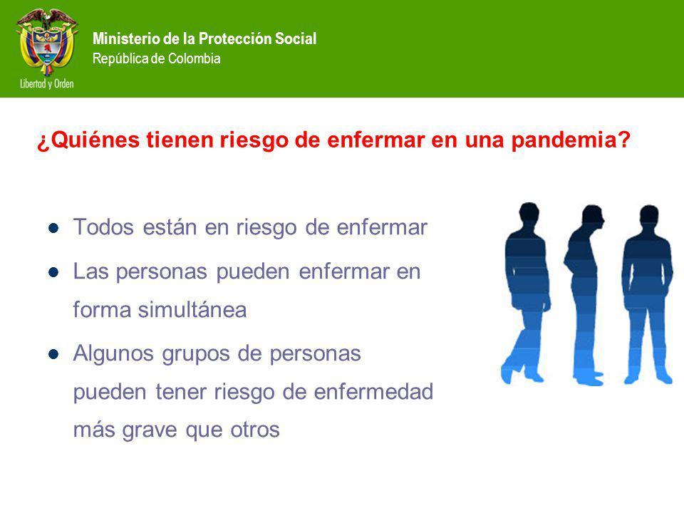Ministerio de la Protección Social República de Colombia ¿Quiénes tienen riesgo de enfermar en una pandemia? Todos están en riesgo de enfermar Las per