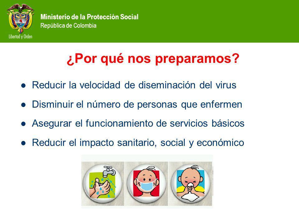 Ministerio de la Protección Social República de Colombia ¿Por qué nos preparamos? Reducir la velocidad de diseminación del virus Disminuir el número d