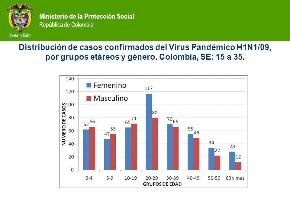 Ministerio de la Protección Social República de Colombia Distribución de casos confirmados del Virus Pandémico H1N1/09, por grupos etáreos y género. C
