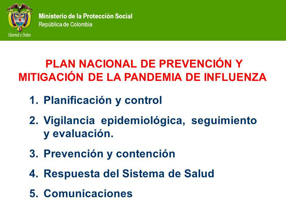 Ministerio de la Protección Social República de Colombia 1.Planificación y control 2.Vigilancia epidemiológica, seguimiento y evaluación. 3.Prevención