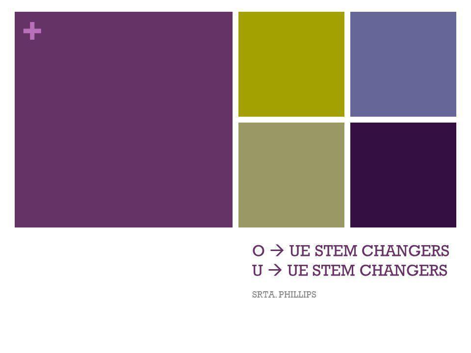 + Stem Changing Verbs The verbs poder, volver, devolver, and dormir are also stem-changing verbs.