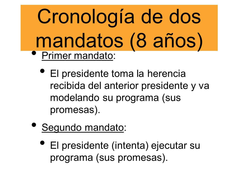 Primer mandato: El presidente toma la herencia recibida del anterior presidente y va modelando su programa (sus promesas).
