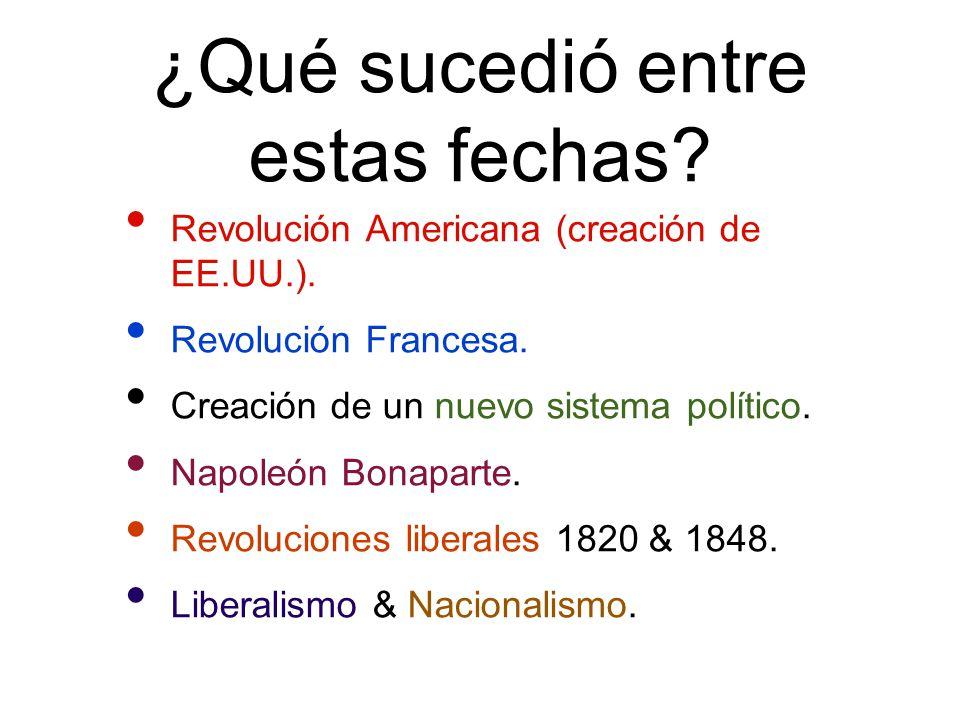 ¿Qué sucedió entre estas fechas? Revolución Americana (creación de EE.UU.). Revolución Francesa. Creación de un nuevo sistema político. Napoleón Bonap