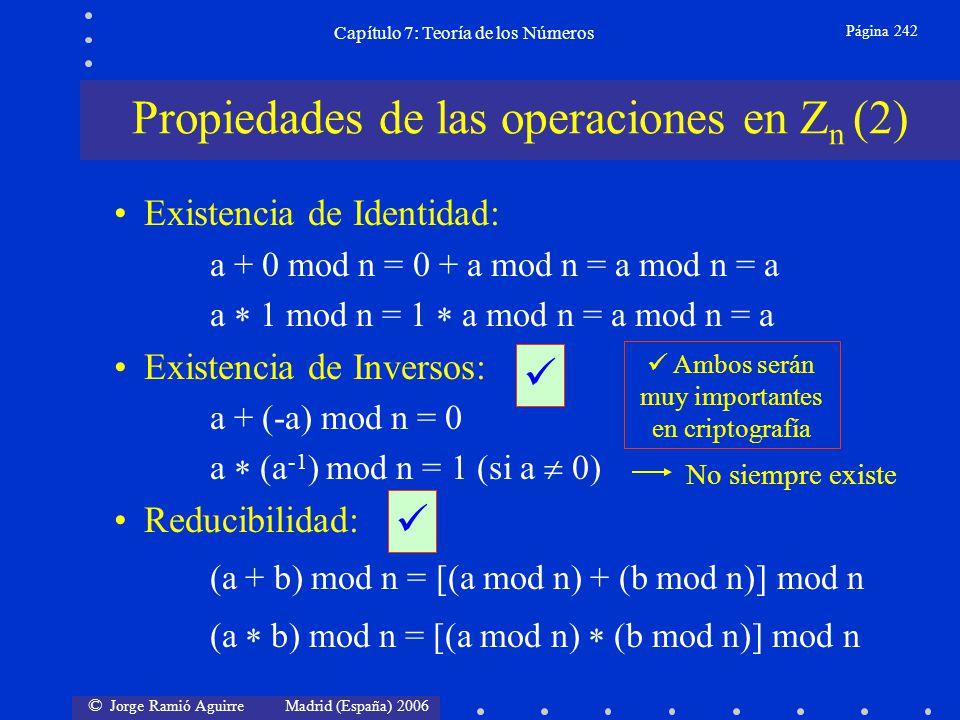 © Jorge Ramió Aguirre Madrid (España) 2006 Capítulo 7: Teoría de los Números Página 253 (A+B) mod 5 (A B) mod 5 B + 0 1 2 3 4 B 0 1 2 3 4 A 0 0 1 2 3 4 A 0 0 0 0 0 0 1 1 2 3 4 0 1 0 1 2 3 4 2 2 3 4 0 1 2 0 2 4 1 3 3 3 4 0 1 2 3 0 3 1 4 2 4 4 0 1 2 3 4 0 4 3 2 1 Inversos aditivo y multiplicativo oEn la operación suma siempre existirá el inverso o valor identidad de la adición (0) para cualquier resto del cuerpo.