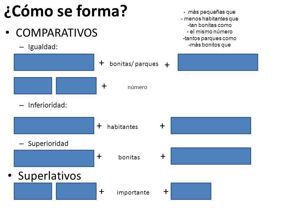 ¿Cómo se forma? COMPARATIVOS – Igualdad: – Inferioridad: – Superioridad + bonitas/ parques + + número + habitantes + + bonitas + Superlativos + import