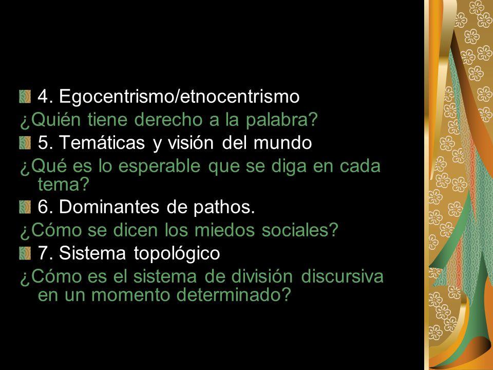 4. Egocentrismo/etnocentrismo ¿Quién tiene derecho a la palabra? 5. Temáticas y visión del mundo ¿Qué es lo esperable que se diga en cada tema? 6. Dom