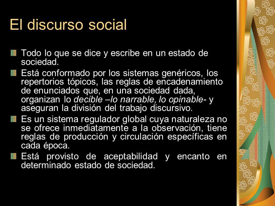 El discurso social Todo lo que se dice y escribe en un estado de sociedad. Está conformado por los sistemas genéricos, los repertorios tópicos, las re