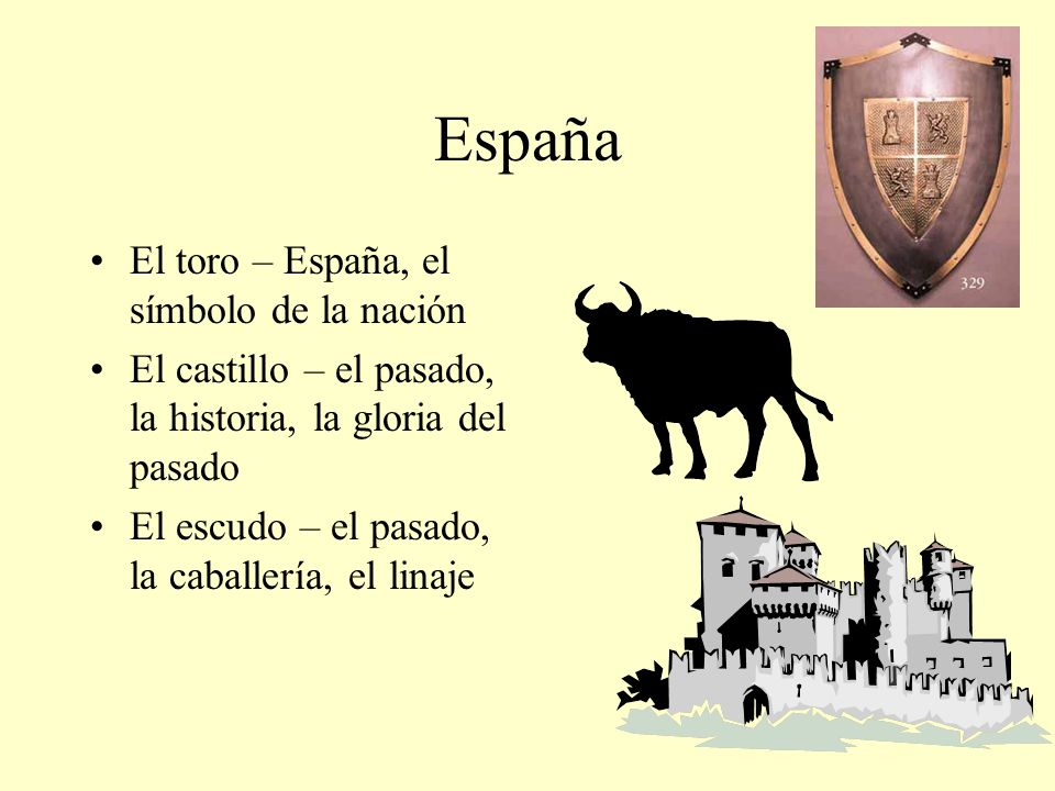 España El toro – España, el símbolo de la nación El castillo – el pasado, la historia, la gloria del pasado El escudo – el pasado, la caballería, el l