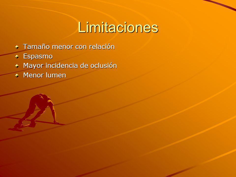 Limitaciones Tamaño menor con relación Espasmo Mayor incidencia de oclusión Menor lumen
