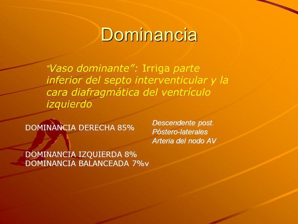 Dominancia DOMINANCIA DERECHA 85% DOMINANCIA IZQUIERDA 8% DOMINANCIA BALANCEADA 7%v Descendente post.