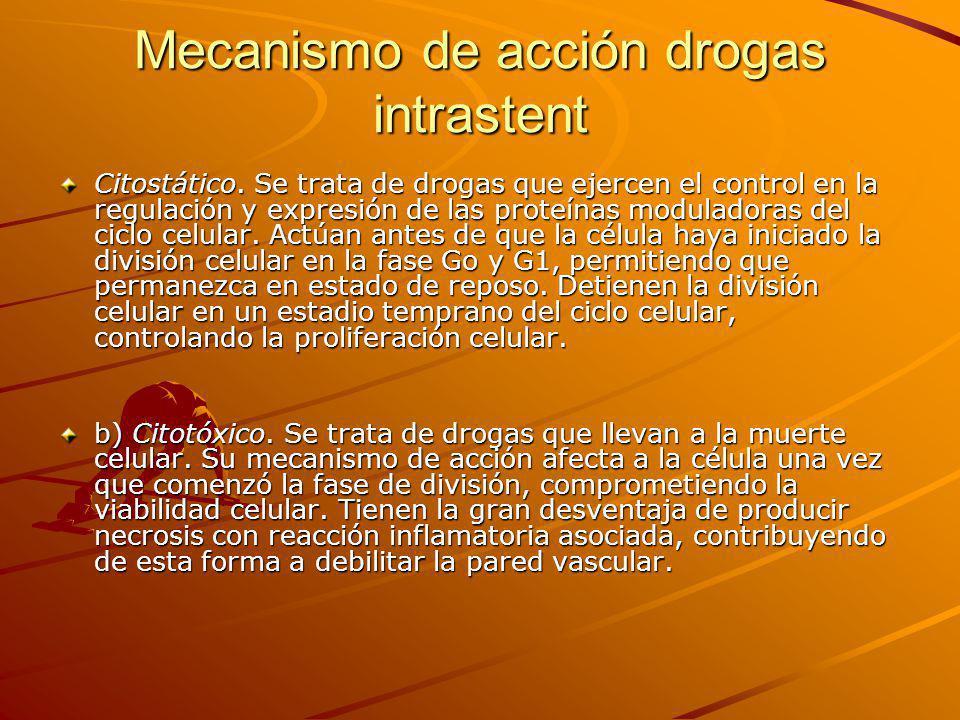 Mecanismo de acción drogas intrastent Citostático.