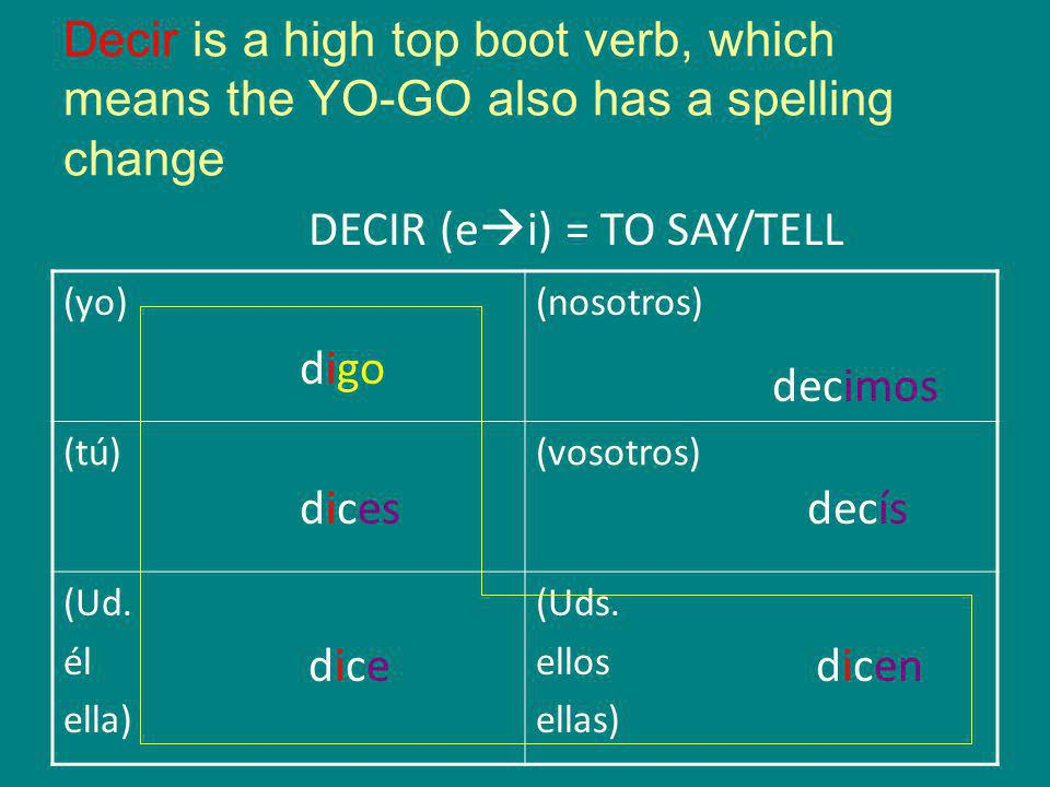 Oír is a low top boot verb.After the YO form, the i y inside the boot.