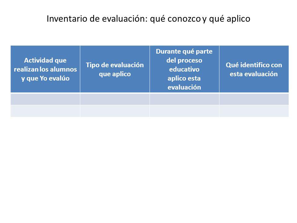Inventario de evaluación: qué conozco y qué aplico Actividad que realizan los alumnos y que Yo evalúo Tipo de evaluación que aplico Durante qué parte