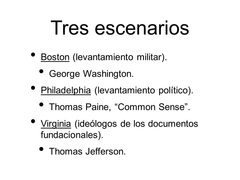 Tres escenarios Boston (levantamiento militar). George Washington. Philadelphia (levantamiento político). Thomas Paine, Common Sense. Virginia (ideólo